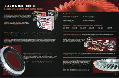 gear sets page
