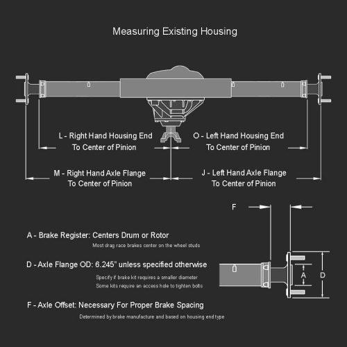 Web Housing Dia